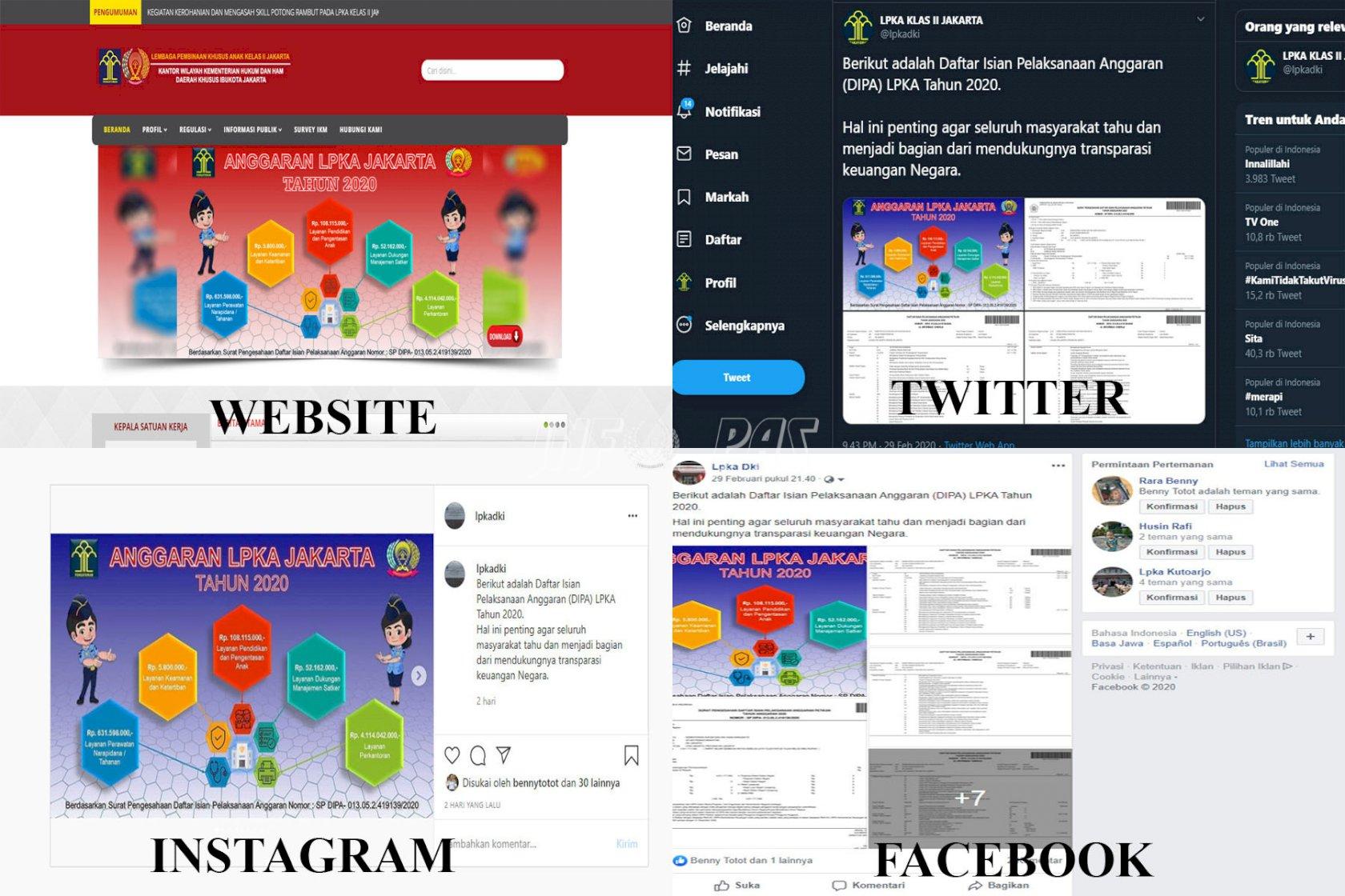 LPKA Jakarta Unggah DIPA Tahun 2020 di Medsos & Website