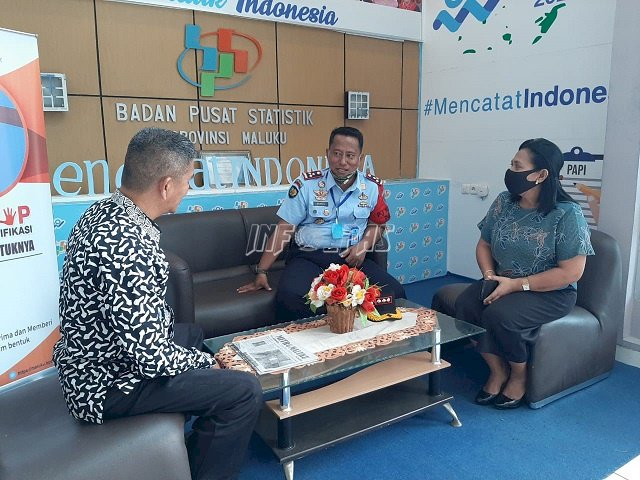 Lapas Ambon Terus Bangun  Koordinasi dengan BPS & Ombudsman Maluku