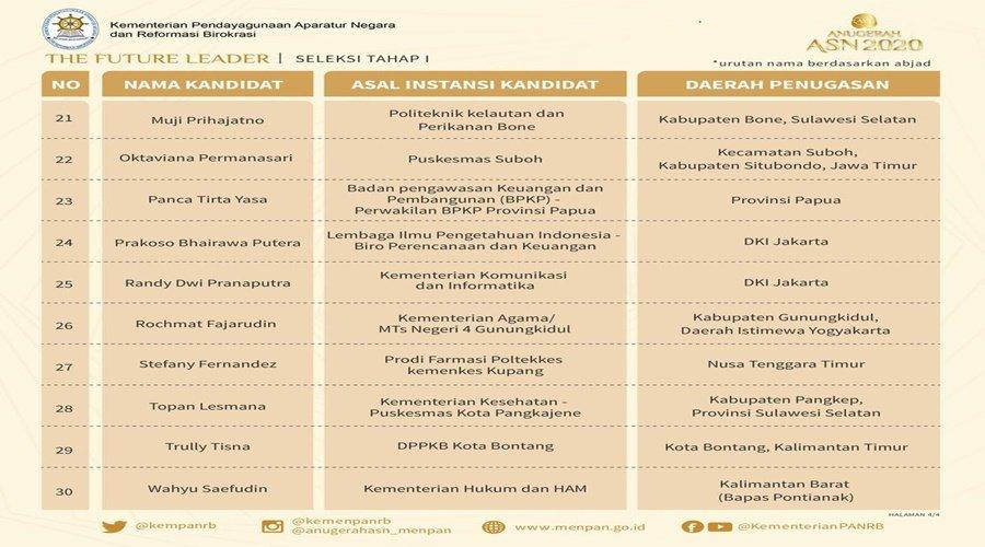 PK Bapas Pontianak, Nomine 30 Besar Anugerah ASN Kemenpan-RB